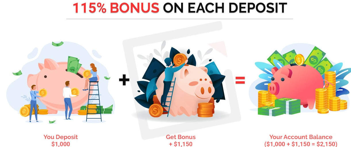 115% BONUS ON EACH DEPOSIT